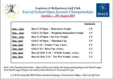 East of Ireland Juvenile Open Championship